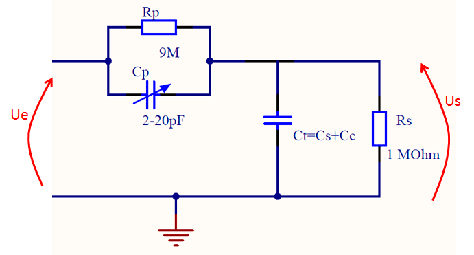 oscilloscope passive probe equivalent circuit