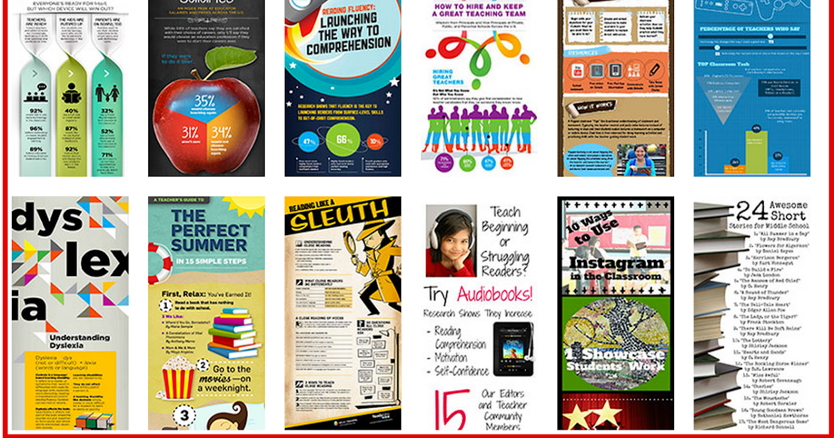 Tons of Great Free Downloadable Classroom Posters and Educational Infographics