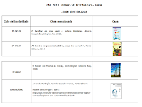 Concurso Nacional de Leitura - GAIA- 23 abril