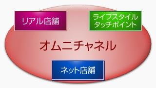 オムニチャネル概念図(簡易版)