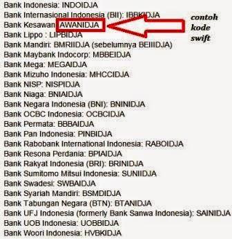 gambar contoh kode swift bank