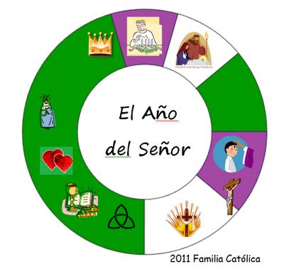 Familia Católica: ¿Qué es el Año Litúrgico?