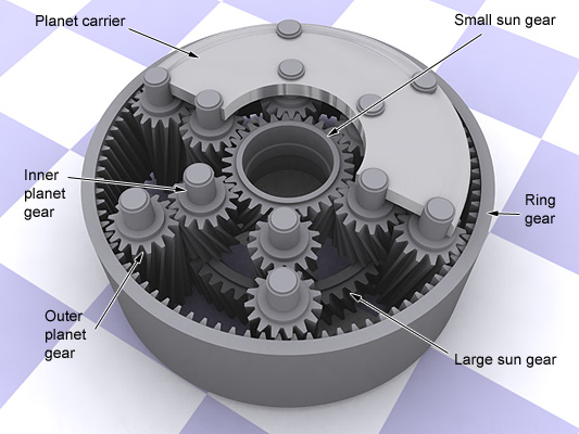 how to draw two meshing gears