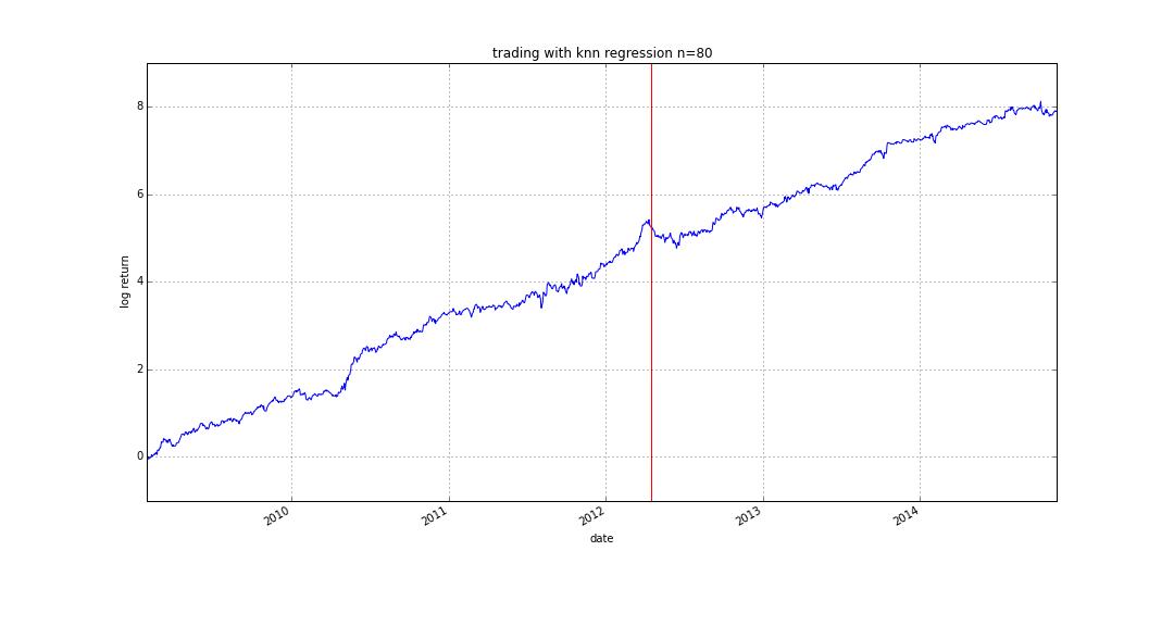 Forex trading api python