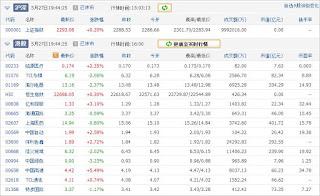 中国株コバンザメ投資ウォッチ銘柄watch20130527