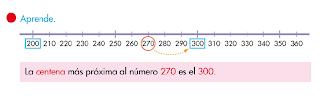 http://primerodecarlos.com/SEGUNDO_PRIMARIA/tengo_todo_4/root_globalizado4/libro/6169/ISBN_9788467808803/activity/U04_145_01_AI/visor.swf