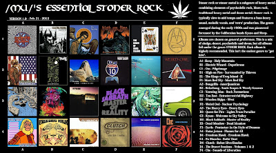Essential Stoner Rock