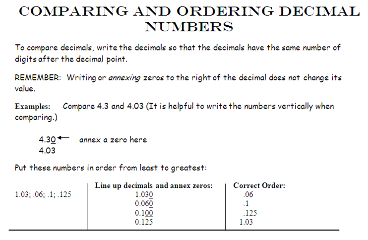 Homework ordering decimals Product and service design essay – Ordering and Comparing Decimals Worksheets