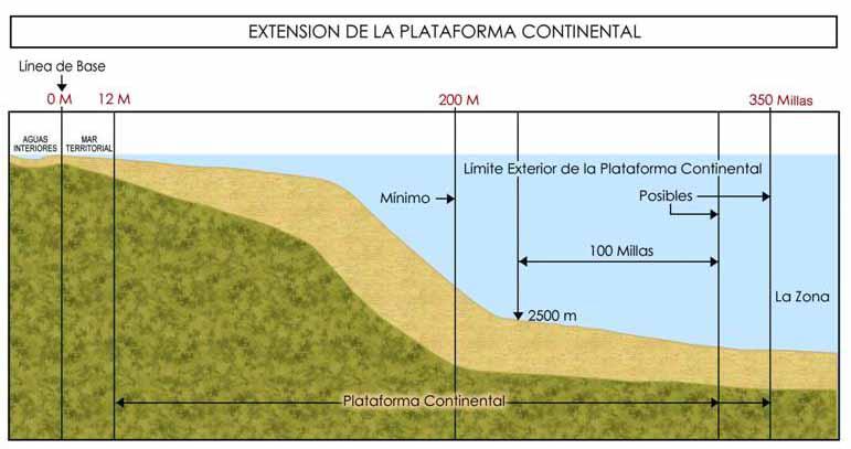 Ambiente sedimentario marino geolog a venezolana for Definicion exterior