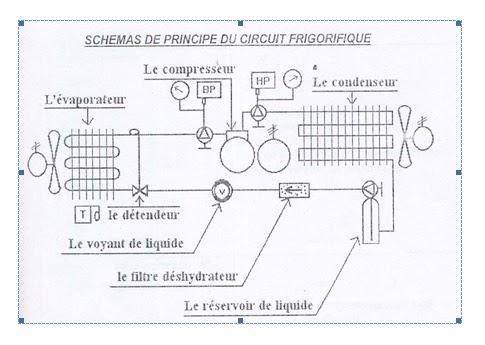 Circuit frigorifique simple - Schema electrique chambre froide ...
