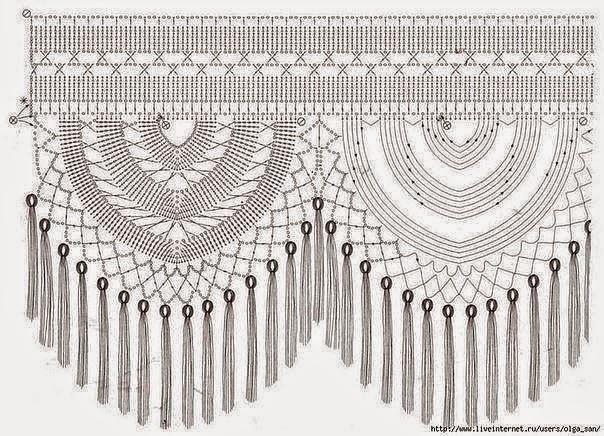 Lámpara con pantalla decorada con puntilla al crochet con patrones