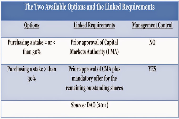 BACCI-The-Two-Available-Options-and-the-Linked-Requirements