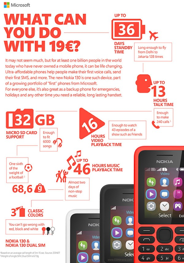 Nokia 130 infographic by Microsoft