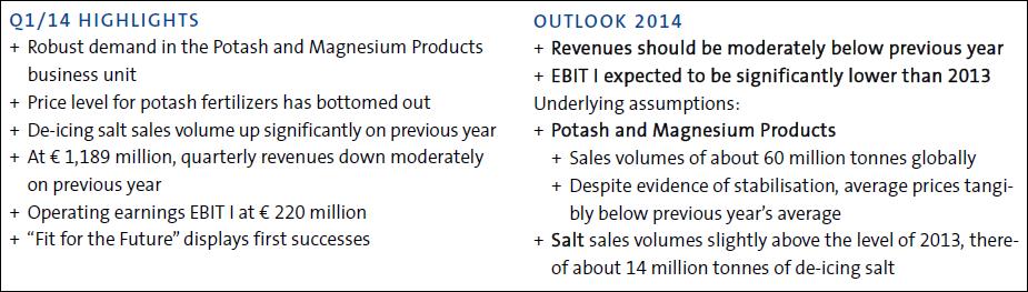 K+S, highlights, outlook, Q1, 2014