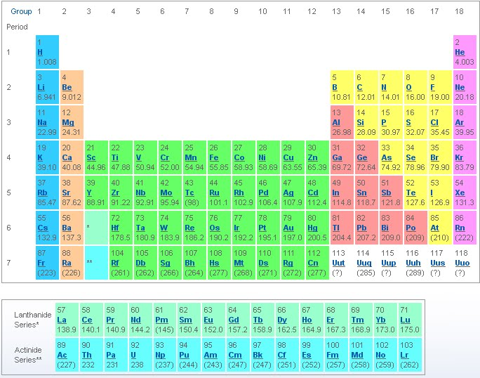 June 2011 download periodic table periodic tablepdf urtaz Gallery