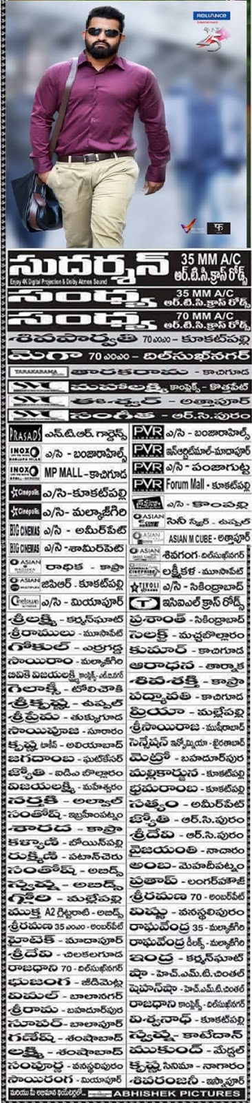 Nannaku Prematho Hyderabad Theaters List