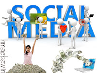 Social Media Revenue Generation Introduction by hmaebawin