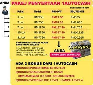 auto-cash-kaya
