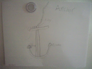 Hand-drawn and labeled Anchor