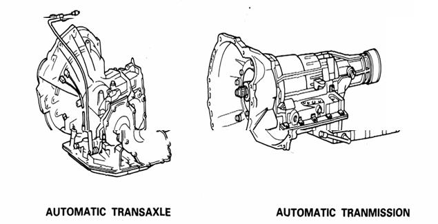 Automatic transaxle,