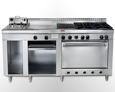 Articulos de interes para empresas y pymes equipo de for Accesorios de cocina industrial
