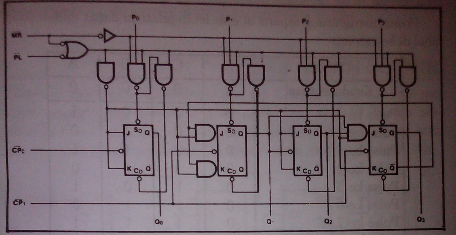 Rangkaian Counterpenghitung Electro 4 Bit Counter Logic Diagram Binary Waktu Dari