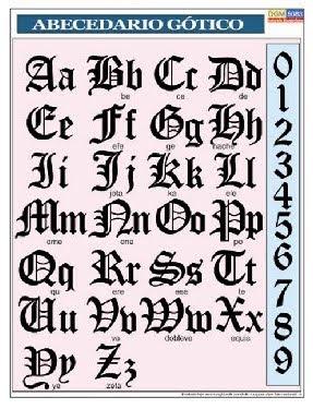 Abecedario Gotico Letras Related Keywords Suggestions Abecedario