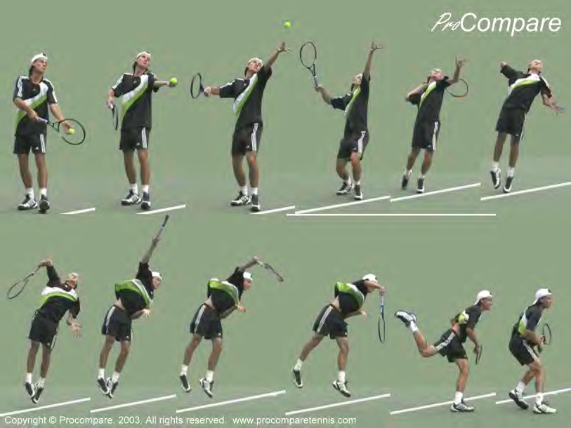 Perfect serve in tennis