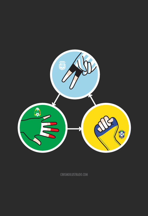 Piedra, papel y tijera del fútbol
