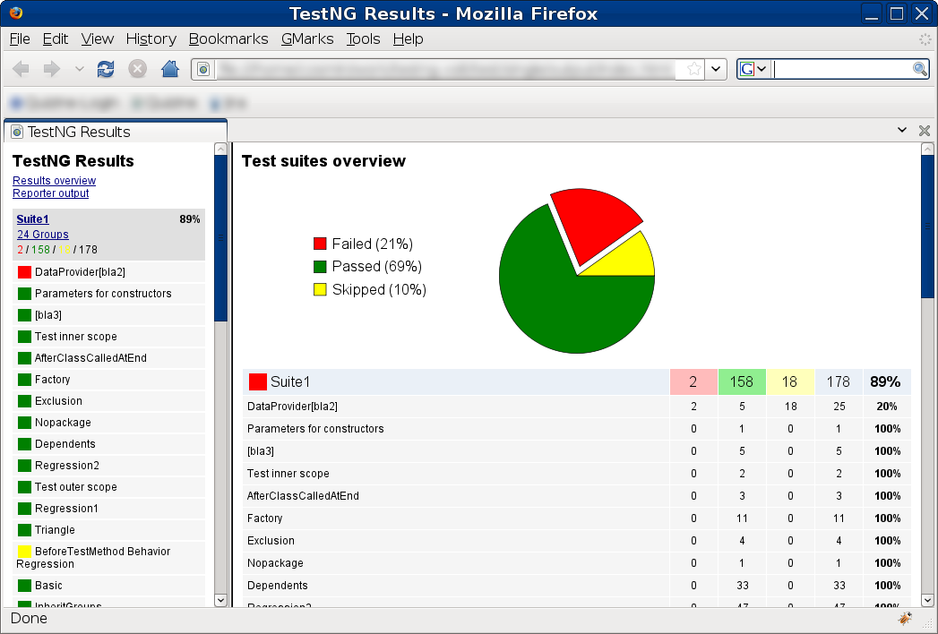 Seleniumworks: XSLT- Generate Interactive reports on TestNG+ANT