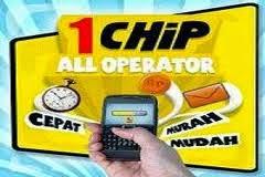 Sujoko Pulsa - Keunggulan dan Kekurangan Server Pulsa All Operator dan Chip Sendiri