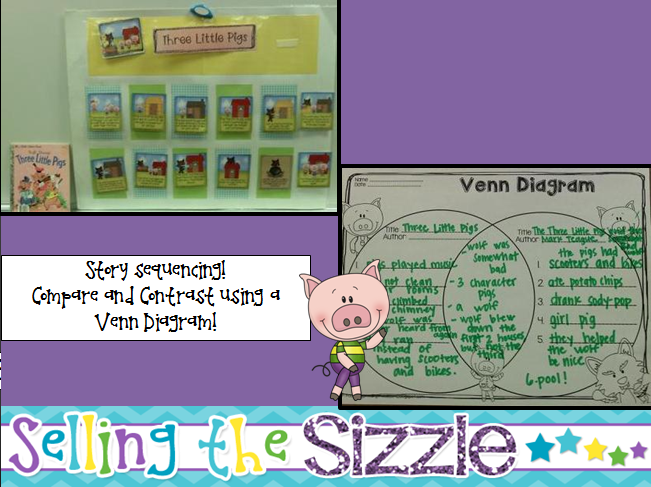 http://www.teacherspayteachers.com/Product/Three-Little-Pigs-a-Differentiated-and-Common-Core-Aligned-Fairy-Tale-Unit-1175545