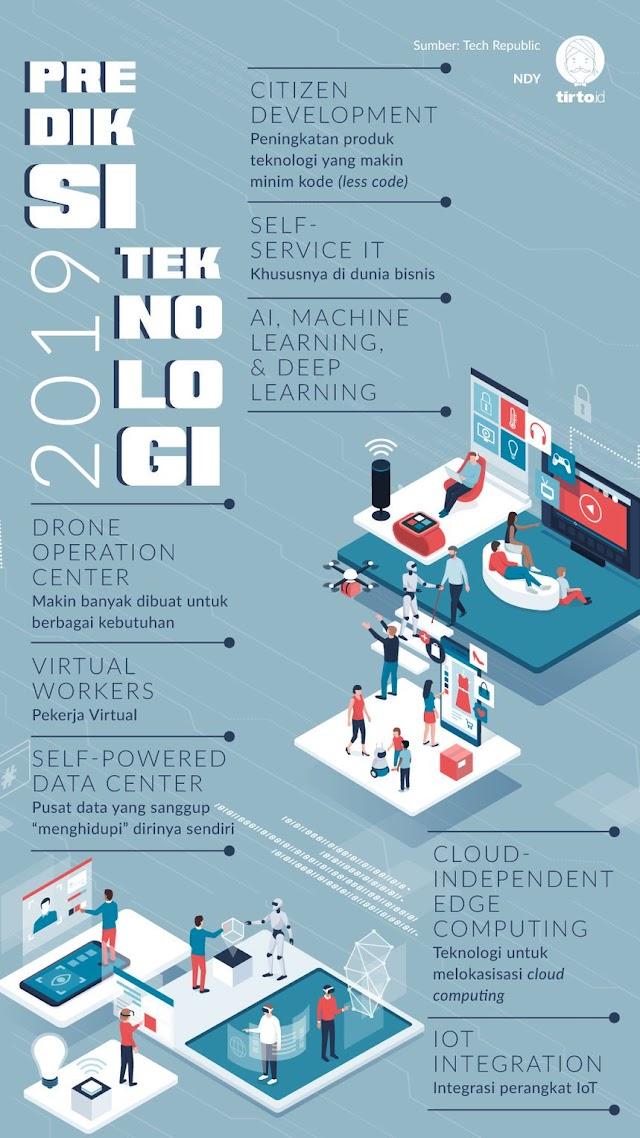 Prediksi Teknologi 2019 by Tirto.id