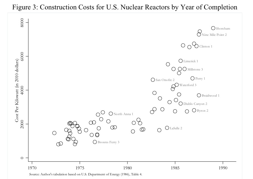 an argument in favor of nuclear energy in the united states Nuclear energy explained united states restricted mode: off an overview over the history of nuclear energy and the arguments for and against it.