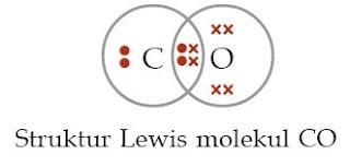 Struktur Lewis molekul CO