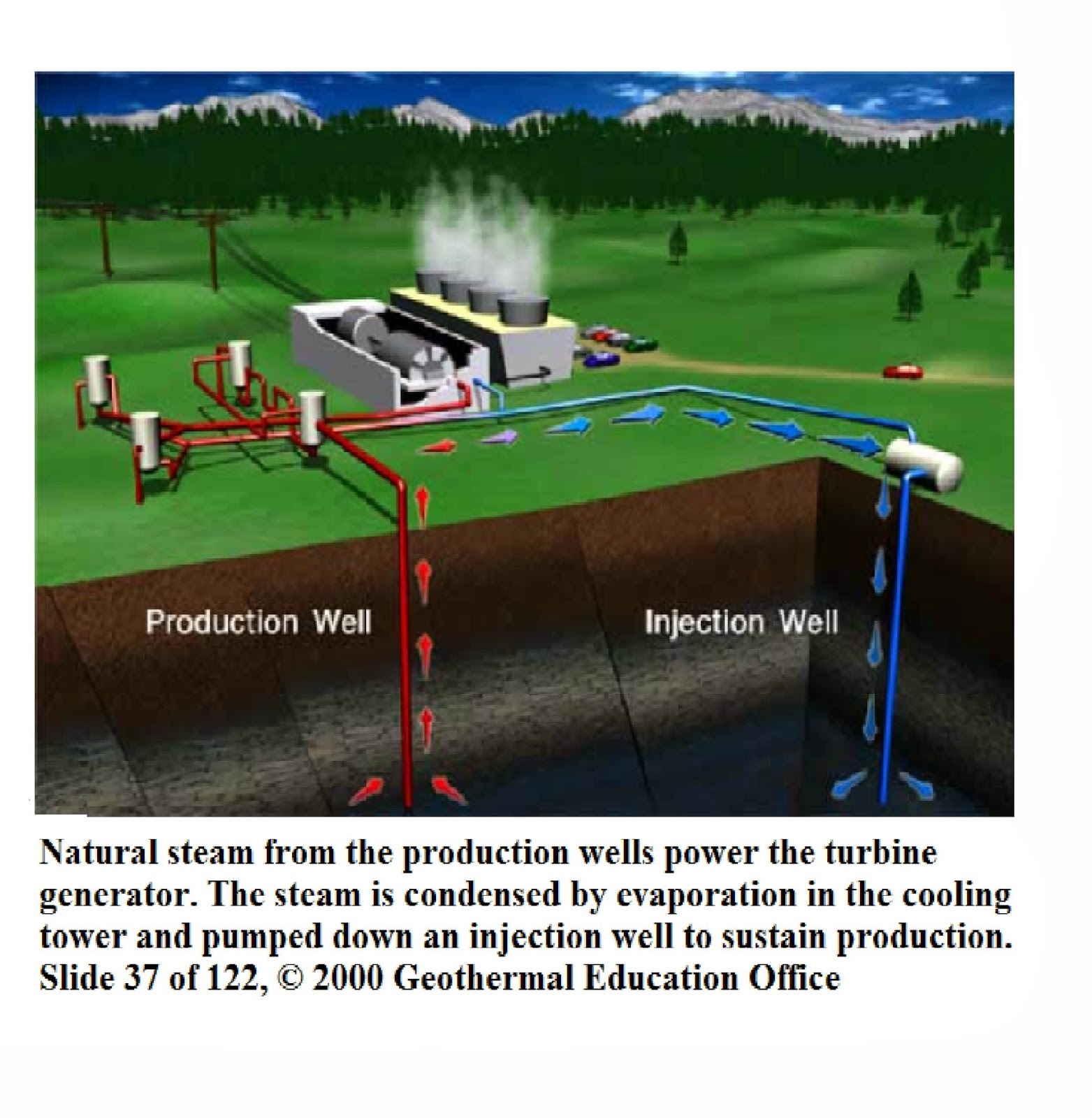 Facing up to Global Warming: The Potential of Geothermal Power