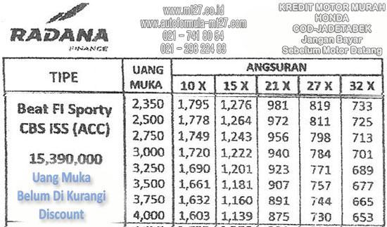 Daftar Harga Tabel Angsuran Honda Beat Esp Cbs Iss Radana Finance Kredit Motor Murah