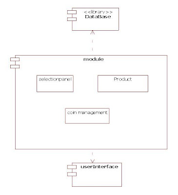 UML Component Diagram for Vending Machine