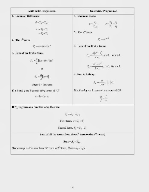 thesis list of equations Appearance and format of your thesis the purpose of this guide is to provide the • avoid ambiguities in equations and fractions in text through.