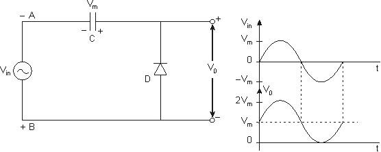 engineering physics tutorials  clamper  clamper circuit  diode clamper circuit  clamper
