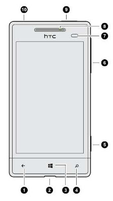 htc smartphone instruction manual