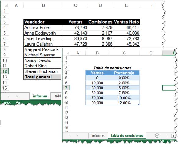Uso de la camara en Excel