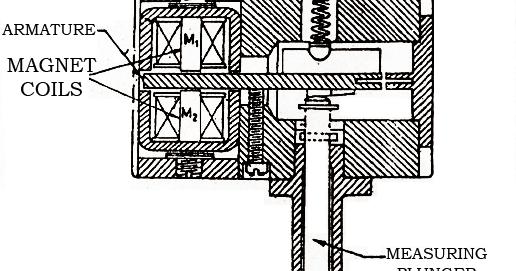 mechanical technology  electro