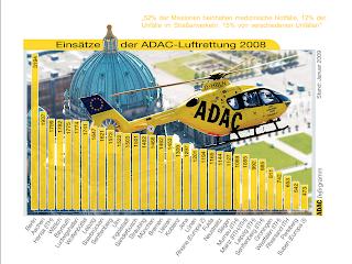 Exposé d'Allemand: sujet en rapport avec l'aviation ? Capture%2Bd%25E2%2580%2599%25C3%25A9cran%2B2012-03-05%2B%25C3%25A0%2B19.09.57