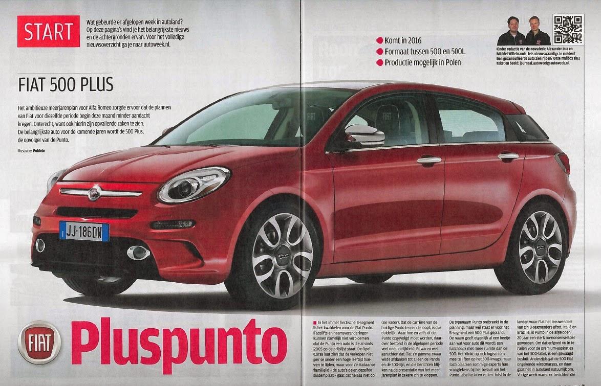 Fiat 500 Plus, l'erede della Punto Autoweek,+Fiat+500+Plus