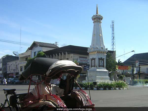 Travel Planning: Yogyakarta to Bromo Made Simple