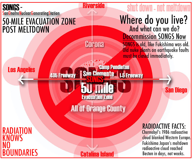 San Onofre Evacuation Zone