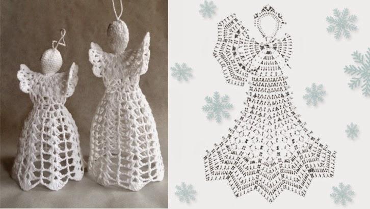 Relas addobbi natalizi angelo all 39 uncinetto schema for Addobbi natalizi uncinetto