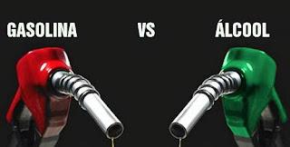 etanol, petrobrás, combustíveis, etanol ou gasolina, carro flex