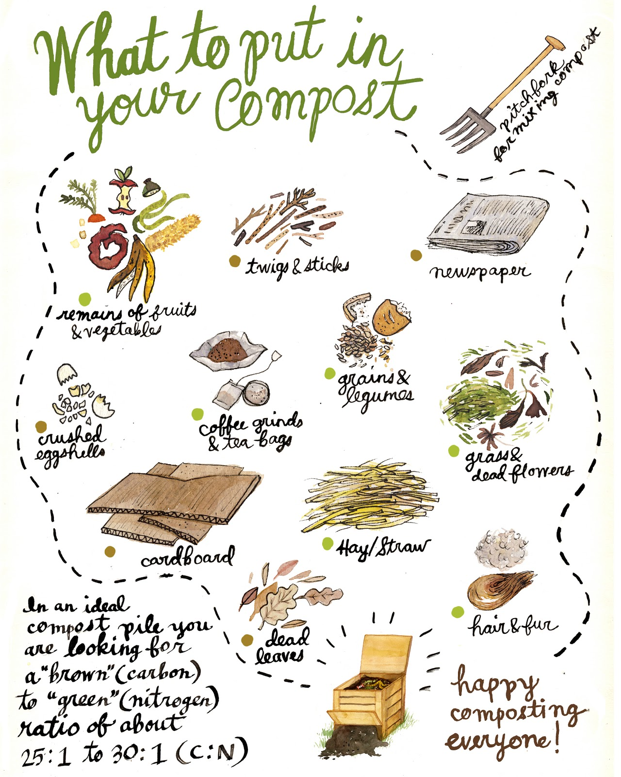 Robin Clugston: Composting Revisited